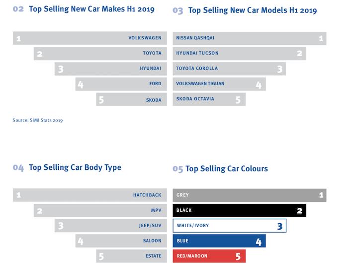 Car Sales 2019