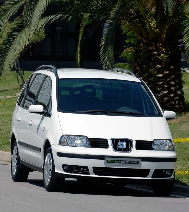 Carzone Used Car Buying Guides
